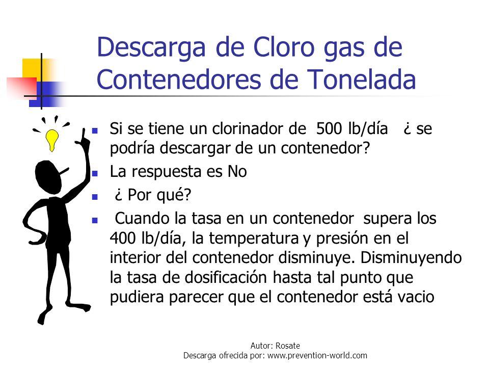Autor: Rosate Descarga ofrecida por: www.prevention-world.com Descarga de Cloro gas de Contenedores de Tonelada A temperatura ambiente (aprox 20°C), l