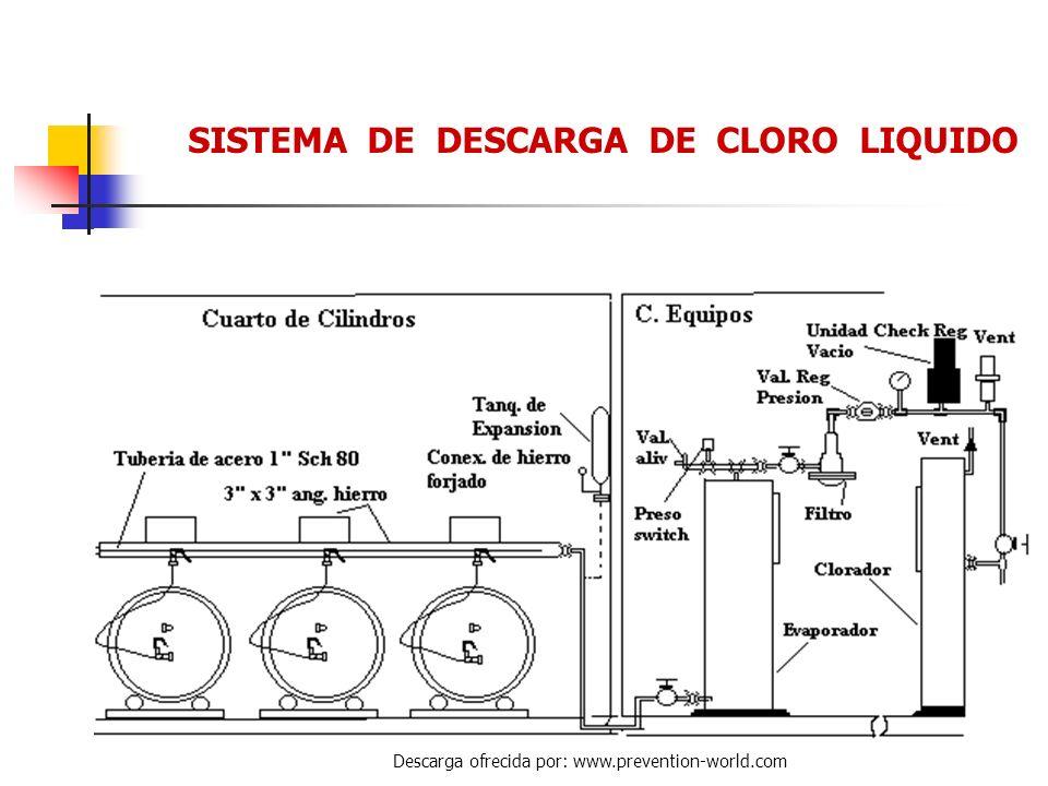 Autor: Rosate Descarga ofrecida por: www.prevention-world.com SISTEMA DE CLORO GAS EN CONTENEDORES DE UNA TONELADA