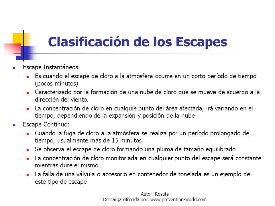 Autor: Rosate Descarga ofrecida por: www.prevention-world.com Escapes de Cloro en el Sistema Escapes Menores: Modo de localizar los escapes: Los escap