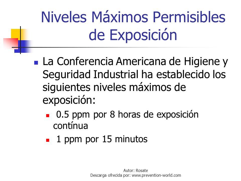 Autor: Rosate Descarga ofrecida por: www.prevention-world.com Monitor Personal de Exposición al Cloro Aunque el cloro puede ser percibido por el senti