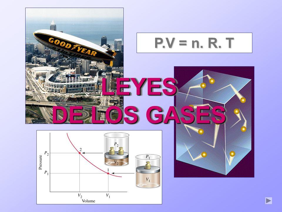 ÍNDICE Ley de los gases ideales: PV = nRT En donde n es el número de moles átomos o moléculas.