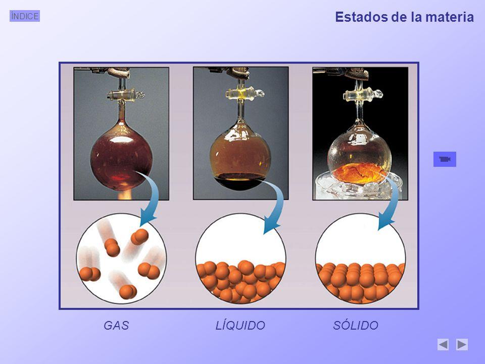 ÍNDICE En estado gaseoso las partículas son independientes unas de otras, están separadas por enormes distancias con relación a su tamaño.