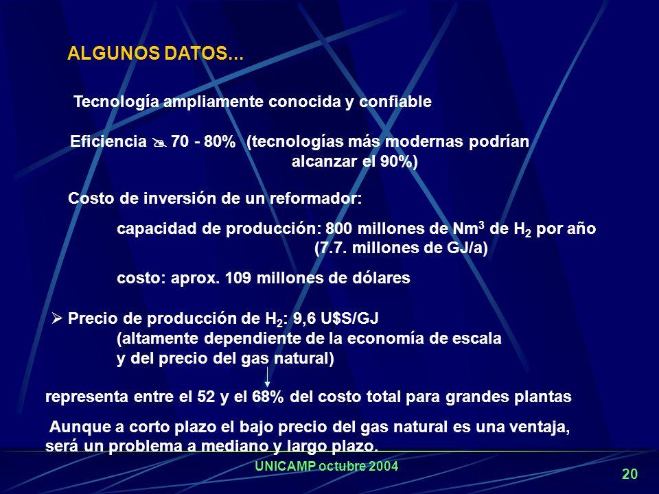 UNICAMP octubre 2004 19 REFORMADO DE HIDROCARBUROS CON VAPOR Es el proceso mas utilizado cuando se requieren grandes producciones: CH 4 + H 2 O = CO +