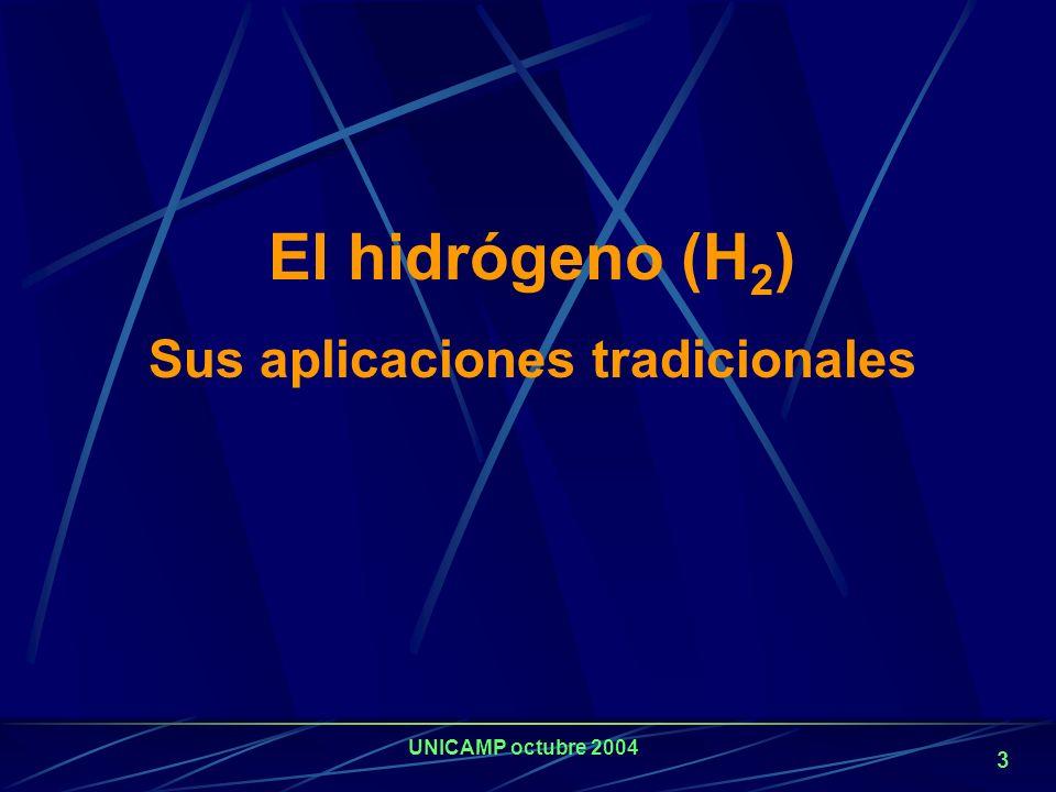 UNICAMP octubre 2004 2 Párrafo extraído de la tesis de grado del Ing.