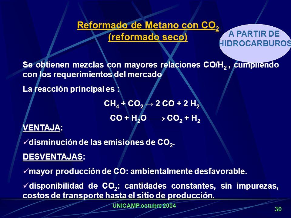 UNICAMP octubre 2004 29 Condiciones de trabajo: P 20 – 30 atm T 800 – 1000 ºC catalizador de níquel Proceso autotérmico reformado con vapor, endotérmi
