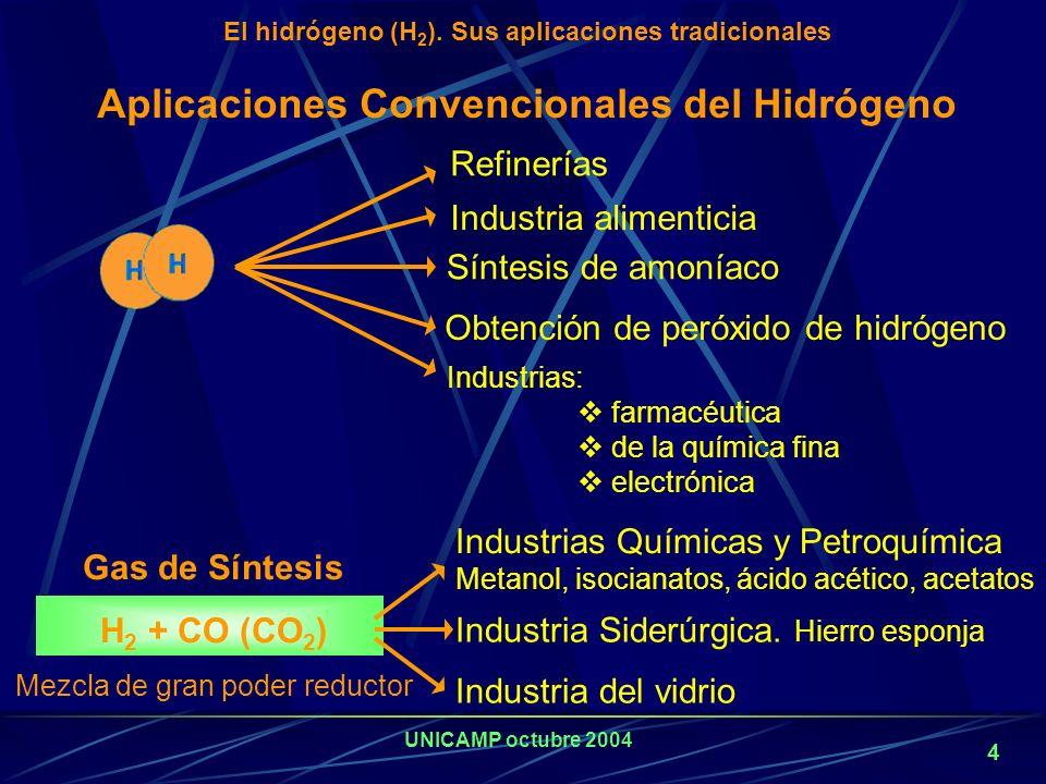 UNICAMP octubre 2004 3 El hidrógeno (H 2 ) Sus aplicaciones tradicionales