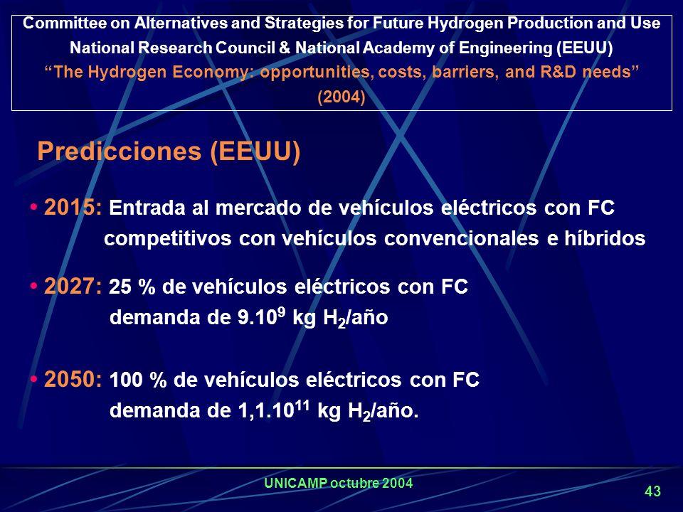 UNICAMP octubre 2004 42 Prioridades de I+D 1) D esarrollar sistemas de celdas de combustible y de almacenamiento de H 2, de bajo costo, durables y seg