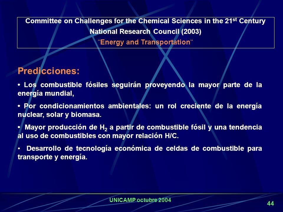 UNICAMP octubre 2004 43 Predicciones (EEUU) 2015: Entrada al mercado de vehículos eléctricos con FC competitivos con vehículos convencionales e híbrid