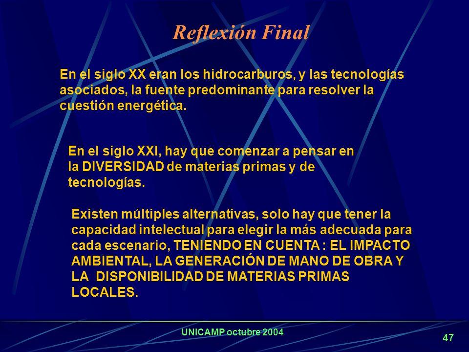 UNICAMP octubre 2004 46 Reformado con vapor (SR) Oxidación Parcial (POX) Reformado autotérmico (ATR) T > 300°C WGSR 200-300°C Oxidación Preferencial d