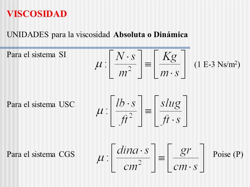 VISCOSIDAD UNIDADES para la viscosidad Absoluta o Dinámica Para el sistema SI (1 E-3 Ns/m 2 ) Para el sistema USC Para el sistema CGS Poise (P)