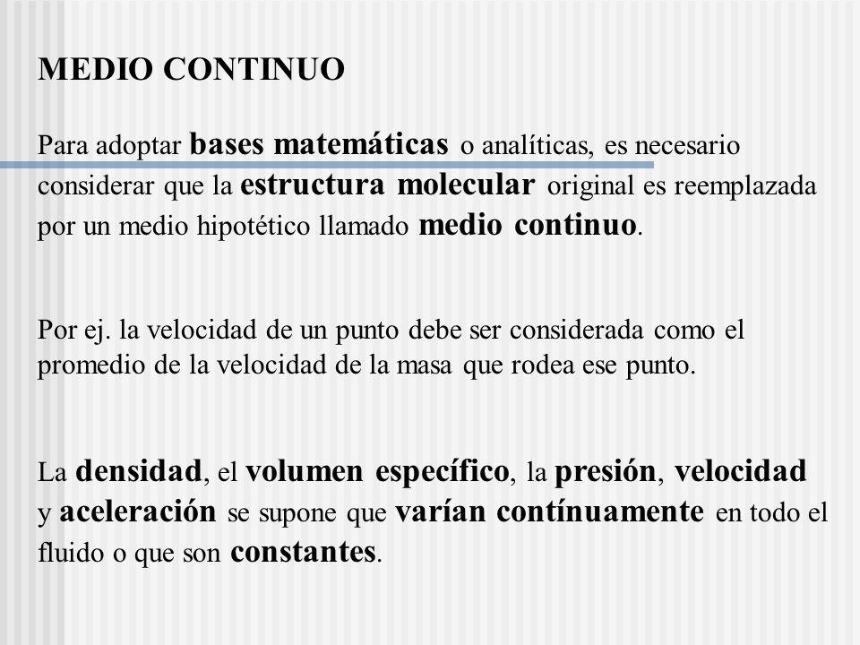 MEDIO CONTINUO Para adoptar bases matemáticas o analíticas, es necesario considerar que la estructura molecular original es reemplazada por un medio hipotético llamado medio continuo.