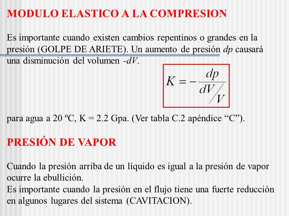 MODULO ELASTICO A LA COMPRESION Es importante cuando existen cambios repentinos o grandes en la presión (GOLPE DE ARIETE).