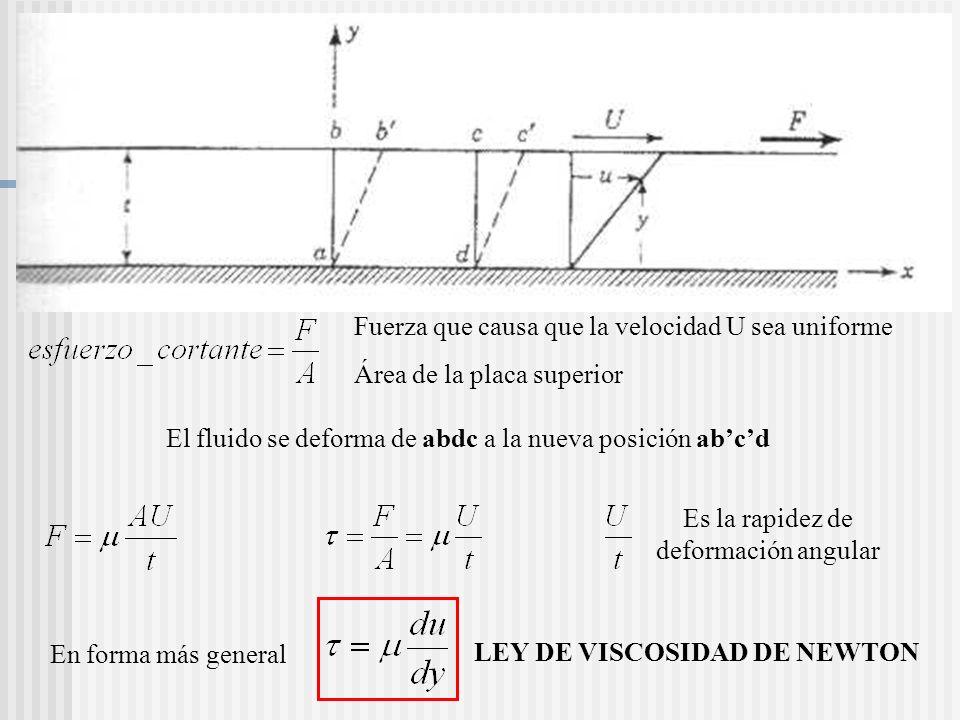 Insertar figura 1.1 Fuerza que causa que la velocidad U sea uniforme Área de la placa superior El fluido se deforma de abdc a la nueva posición abcd Es la rapidez de deformación angular En forma más general LEY DE VISCOSIDAD DE NEWTON