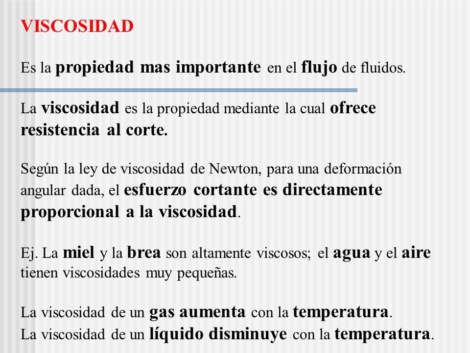 VISCOSIDAD Es la propiedad mas importante en el flujo de fluidos.