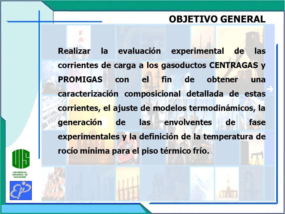 OBJETIVO GENERAL Realizar la evaluación experimental de las corrientes de carga a los gasoductos CENTRAGAS y PROMIGAS con el fin de obtener una caract
