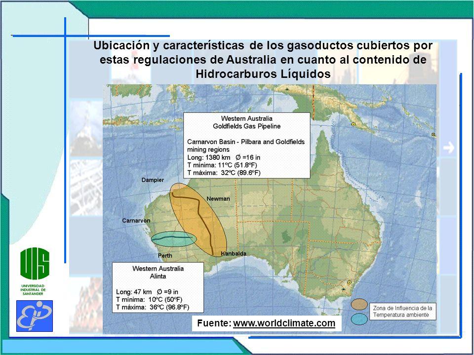 Ubicación y características de los gasoductos cubiertos por estas regulaciones de Australia en cuanto al contenido de Hidrocarburos Líquidos Fuente: w