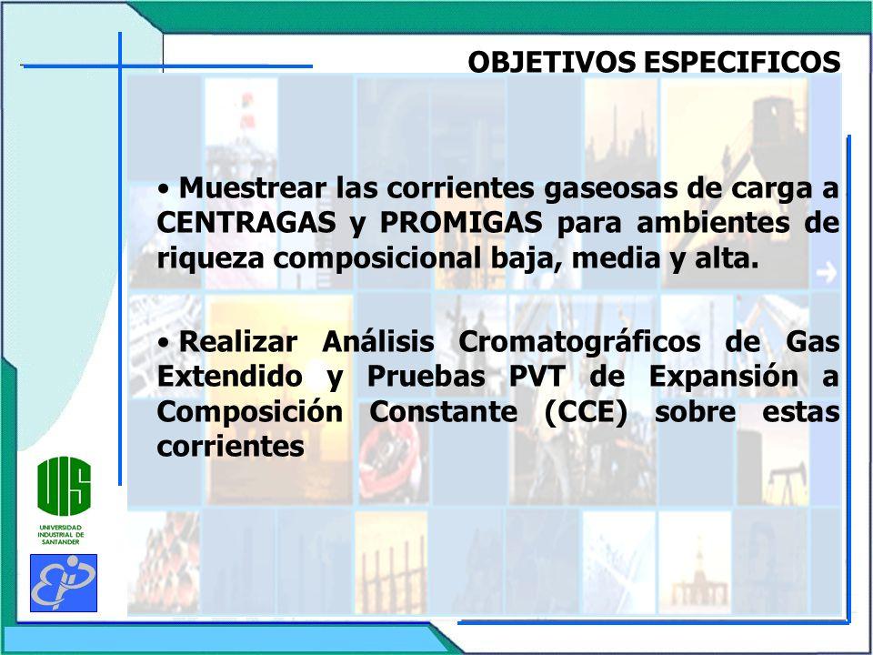 Ubicación y características de los gasoductos cubiertos por estas regulaciones de Bolivia y Argentina en cuanto al contenido de Hidrocarburos Líquidos Fuente: www.worldclimate.comwww.worldclimate.com