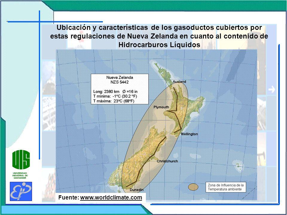 Ubicación y características de los gasoductos cubiertos por estas regulaciones de Nueva Zelanda en cuanto al contenido de Hidrocarburos Líquidos Fuent