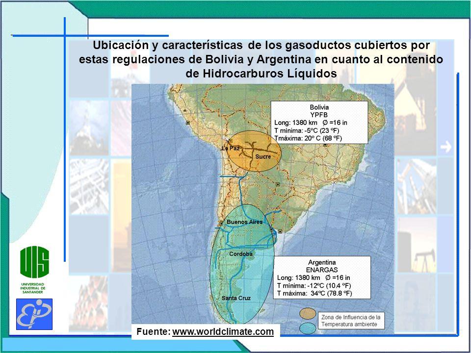 Ubicación y características de los gasoductos cubiertos por estas regulaciones de Bolivia y Argentina en cuanto al contenido de Hidrocarburos Líquidos