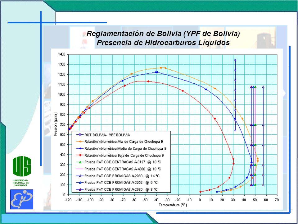 Reglamentación de Bolivia (YPF de Bolivia) Presencia de Hidrocarburos Líquidos