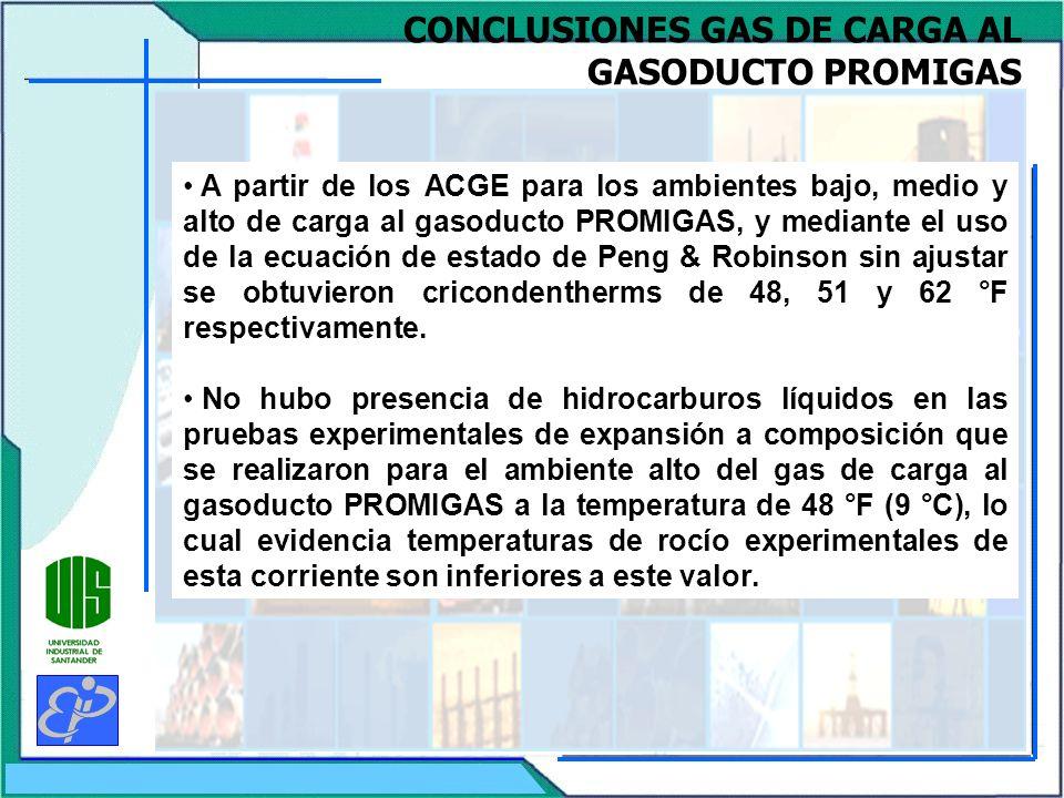 CONCLUSIONES GAS DE CARGA AL GASODUCTO PROMIGAS A partir de los ACGE para los ambientes bajo, medio y alto de carga al gasoducto PROMIGAS, y mediante