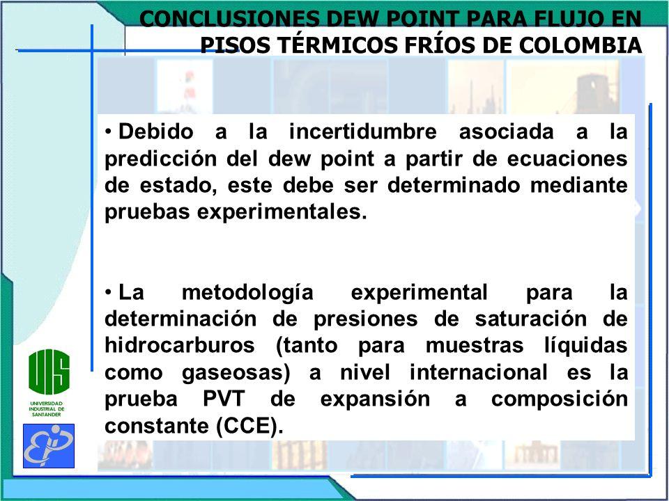 CONCLUSIONES DEW POINT PARA FLUJO EN PISOS TÉRMICOS FRÍOS DE COLOMBIA Debido a la incertidumbre asociada a la predicción del dew point a partir de ecu