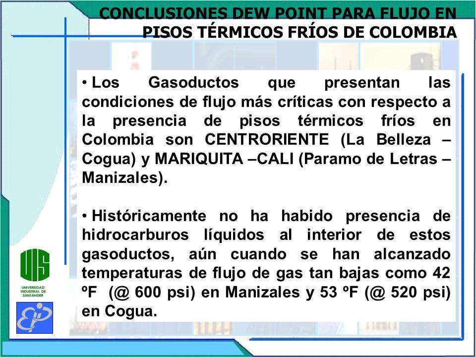 CONCLUSIONES DEW POINT PARA FLUJO EN PISOS TÉRMICOS FRÍOS DE COLOMBIA Los Gasoductos que presentan las condiciones de flujo más críticas con respecto