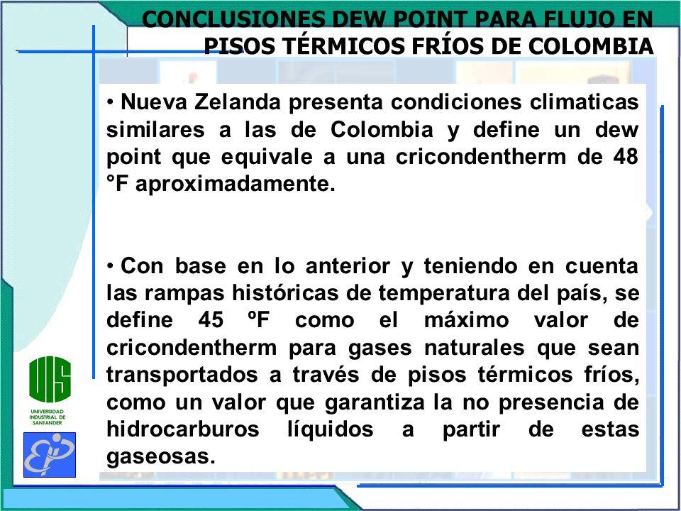 CONCLUSIONES DEW POINT PARA FLUJO EN PISOS TÉRMICOS FRÍOS DE COLOMBIA Nueva Zelanda presenta condiciones climaticas similares a las de Colombia y defi