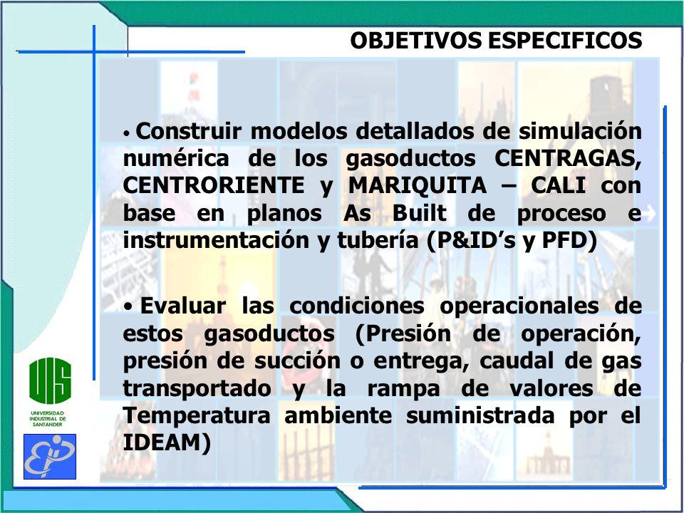 OBJETIVOS ESPECIFICOS Construir modelos detallados de simulación numérica de los gasoductos CENTRAGAS, CENTRORIENTE y MARIQUITA – CALI con base en pla