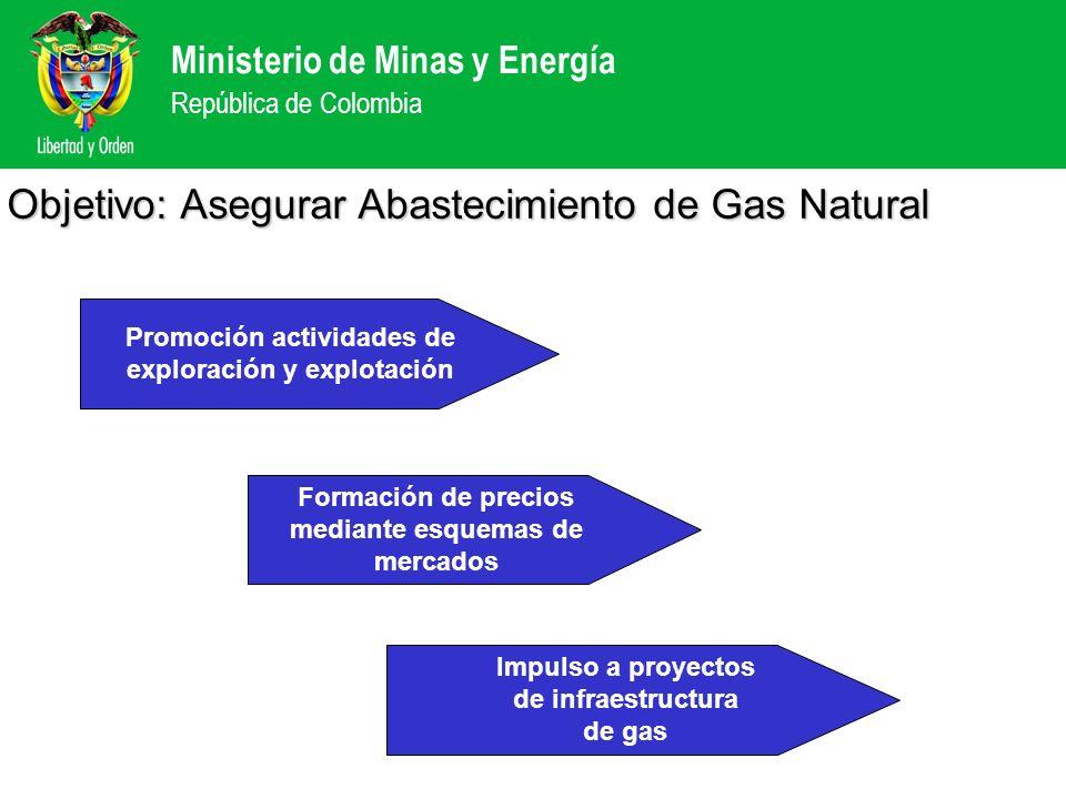Ministerio de Minas y Energía República de Colombia Objetivo: Asegurar Abastecimiento de Gas Natural Objetivo: Asegurar Abastecimiento de Gas Natural