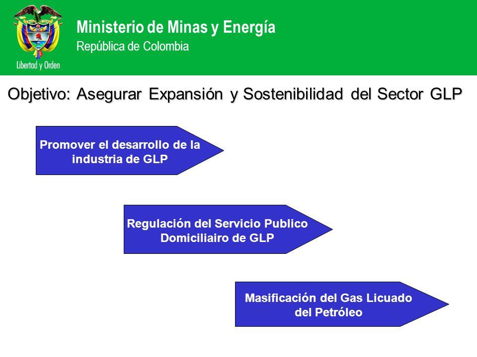 Ministerio de Minas y Energía República de Colombia Objetivo: Asegurar Expansión y Sostenibilidad del Sector GLP Objetivo: Asegurar Expansión y Sosten