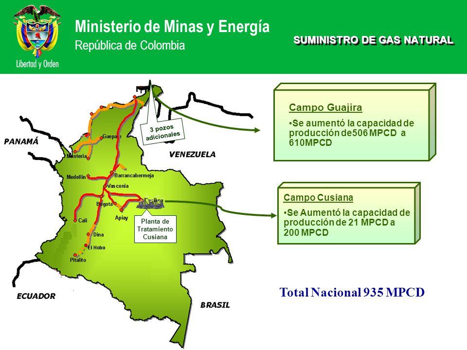Ministerio de Minas y Energía República de Colombia SUMINISTRO DE GAS NATURAL Campo Guajira Se aumentó la capacidad de producción de506 MPCD a 610MPCD