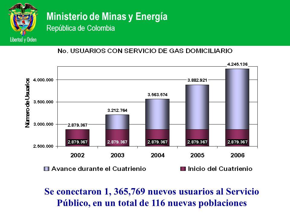 Ministerio de Minas y Energía República de Colombia Se conectaron 1, 365,769 nuevos usuarios al Servicio Público, en un total de 116 nuevas poblacione