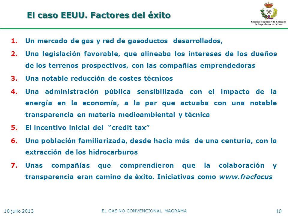 El caso EEUU. Factores del éxito 1.Un mercado de gas y red de gasoductos desarrollados, 2.Una legislación favorable, que alineaba los intereses de los