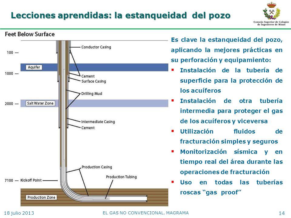 Lecciones aprendidas: la estanqueidad del pozo EL GAS NO CONVENCIONAL. MAGRAMA 14 Es clave la estanqueidad del pozo, aplicando la mejores prácticas en