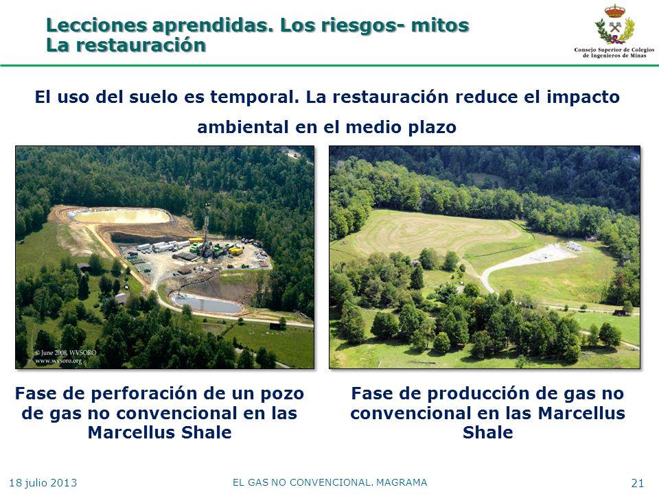 Lecciones aprendidas. Los riesgos- mitos La restauración EL GAS NO CONVENCIONAL. MAGRAMA 21 Fase de perforación de un pozo de gas no convencional en l