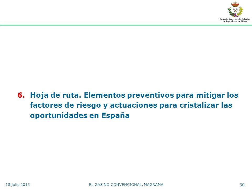 6.Hoja de ruta. Elementos preventivos para mitigar los factores de riesgo y actuaciones para cristalizar las oportunidades en España EL GAS NO CONVENC