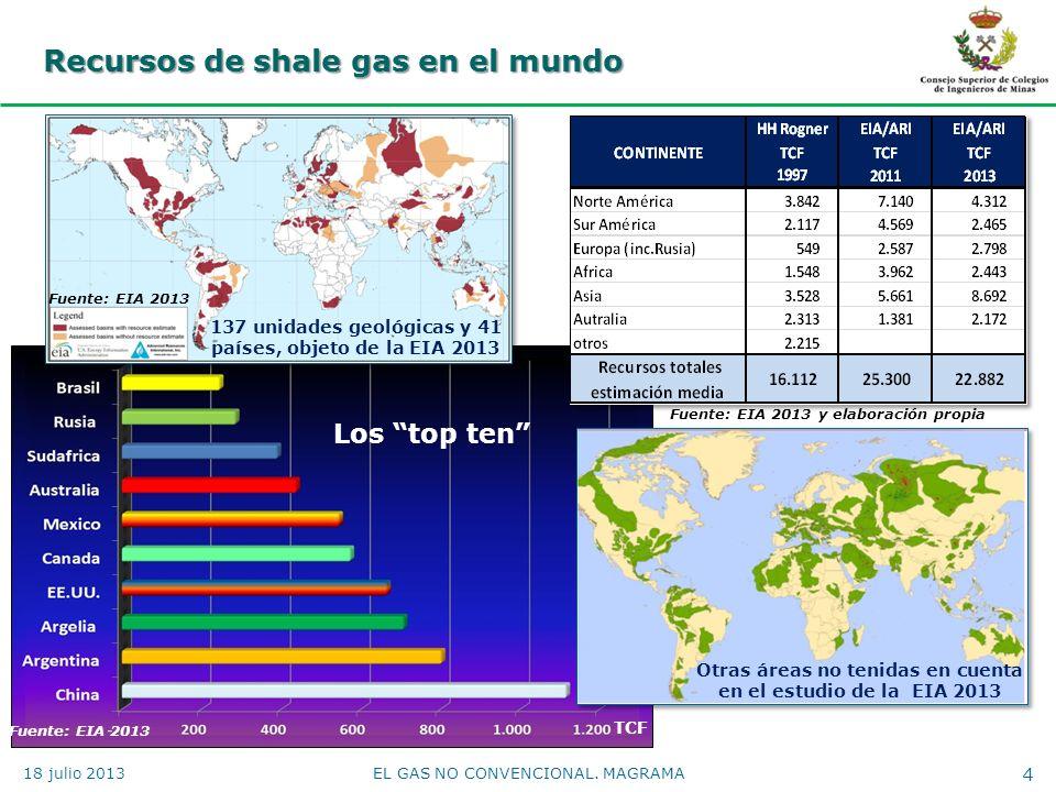 Recursos de shale gas en el mundo EL GAS NO CONVENCIONAL. MAGRAMA 4 TCF Fuente: EIA 2013 Otras áreas no tenidas en cuenta en el estudio de la EIA 2013