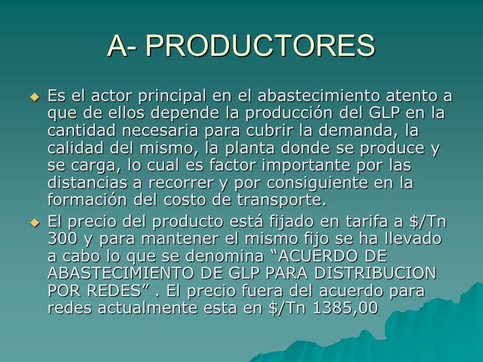 A- PRODUCTORES Es el actor principal en el abastecimiento atento a que de ellos depende la producción del GLP en la cantidad necesaria para cubrir la