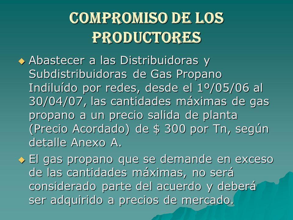 COMPROMISO DE LOS PRODUCTORES Abastecer a las Distribuidoras y Subdistribuidoras de Gas Propano Indiluído por redes, desde el 1º/05/06 al 30/04/07, la