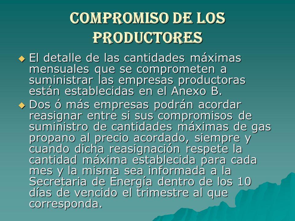 Compromiso de los productores El detalle de las cantidades máximas mensuales que se comprometen a suministrar las empresas productoras están estableci
