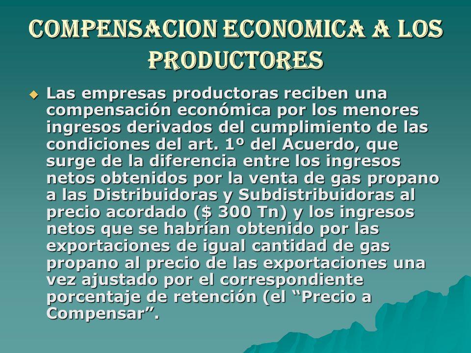 Compensacion economica a los productores Las empresas productoras reciben una compensación económica por los menores ingresos derivados del cumplimien