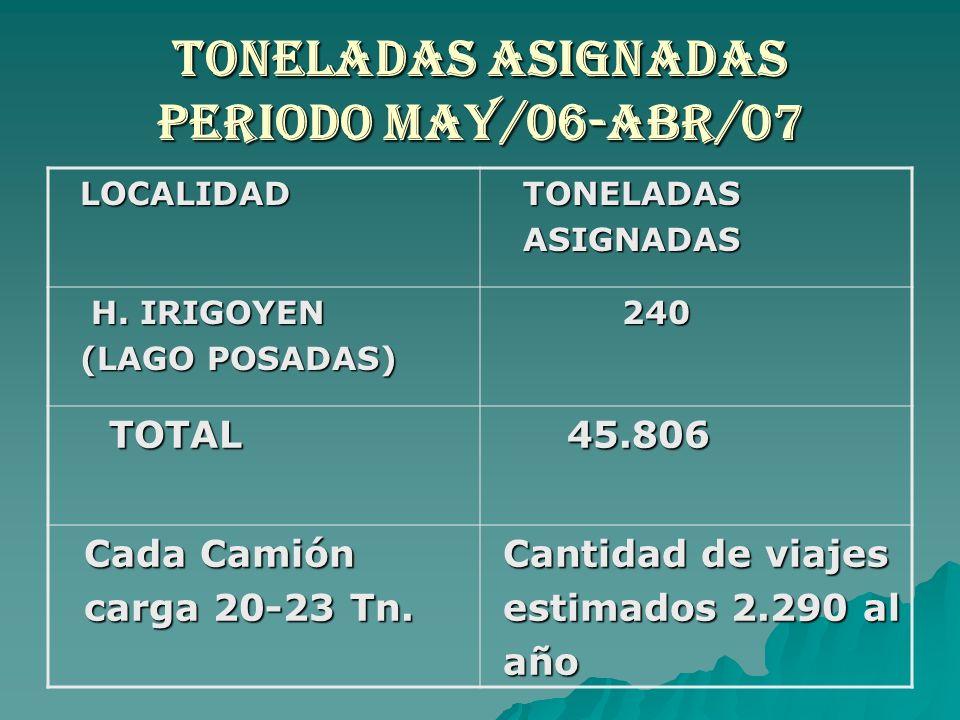 TONELADAS ASIGNADAS PERIODO MAY/06-ABR/07 LOCALIDAD LOCALIDAD TONELADAS TONELADAS ASIGNADAS ASIGNADAS H. IRIGOYEN H. IRIGOYEN (LAGO POSADAS) (LAGO POS