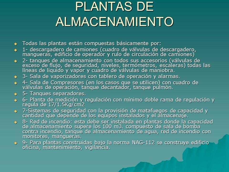PLANTAS DE ALMACENAMIENTO Todas las plantas están compuestas básicamente por: Todas las plantas están compuestas básicamente por: 1- descargadero de c
