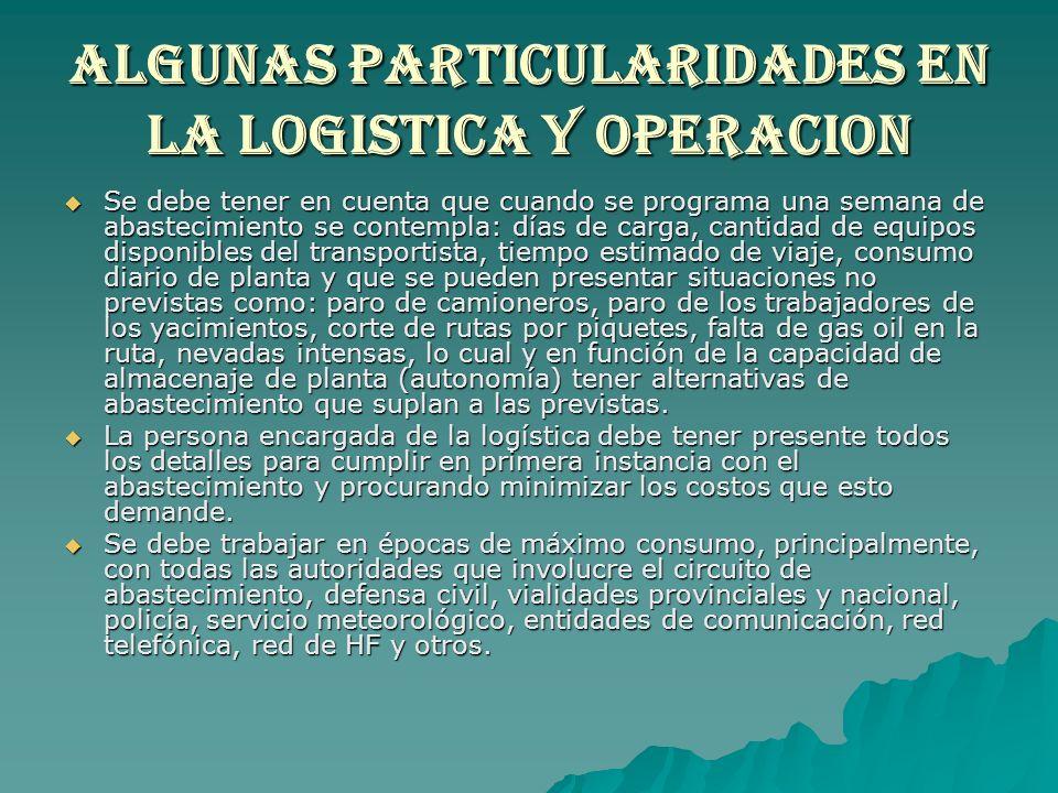 ALGUNAS PARTICULARIDADES EN LA LOGISTICA Y OPERACION Se debe tener en cuenta que cuando se programa una semana de abastecimiento se contempla: días de