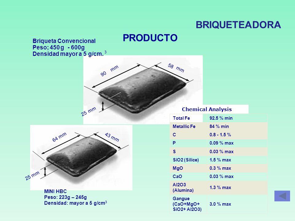 MINI HBC Peso: 223g – 245g Densidad: mayor a 5 g/cm 3 90 mm 58 mm 25 mm 64 mm 43 mm 25 mm 3.0 % max Gangue (CaO+MgO+ SiO2+ Al2O3) 1.3 % max Al2O3 (Alu