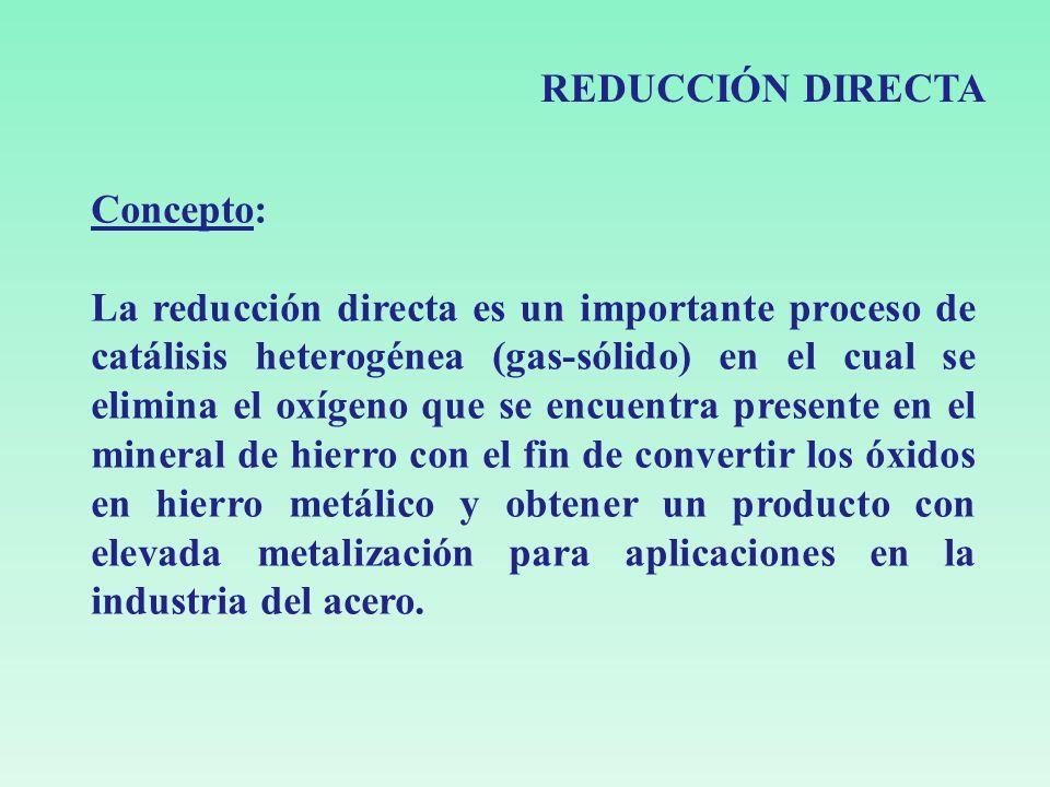 Concepto: La reducción directa es un importante proceso de catálisis heterogénea (gas-sólido) en el cual se elimina el oxígeno que se encuentra presen