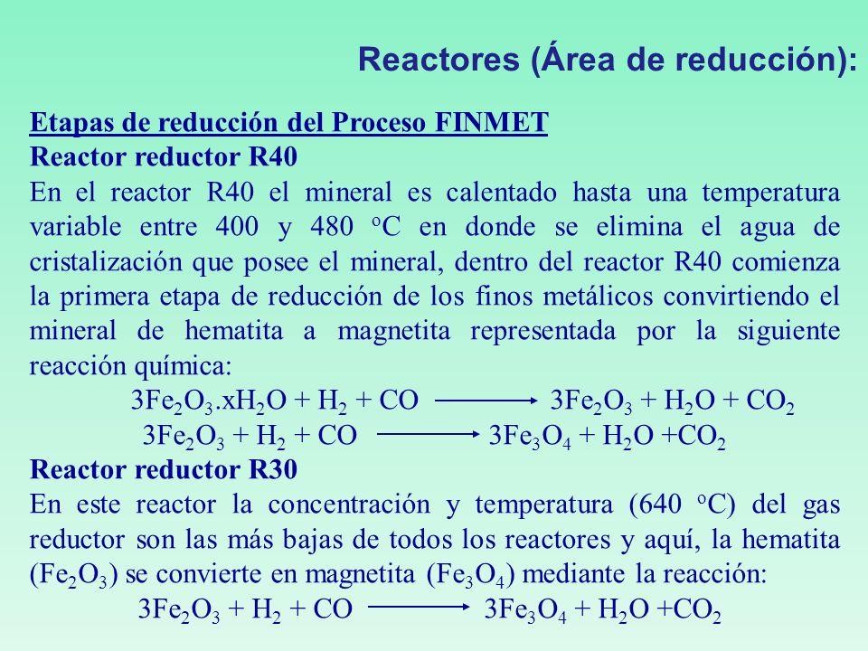 Reactor reductor R20 Donde la concentración y temperatura (736 o C) permiten que exista la transformación de magnetita (Fe 3 O 4 ) a wustita (FeO) a través de la reacción: Fe 3 O 4 + H 2 + CO 3FeO + H 2 O + CO 2 Reactor reductor R10 La temperatura de reducción en este reactor varía entre 775 a 798 o C, es la más alta con respecto a los reactores anteriores y es aquí donde ocurre la transformación de wustita a hierro metálico a través de la reacción: FeO + H 2 Fe° + H 2 O Reactores (Área de reducción):