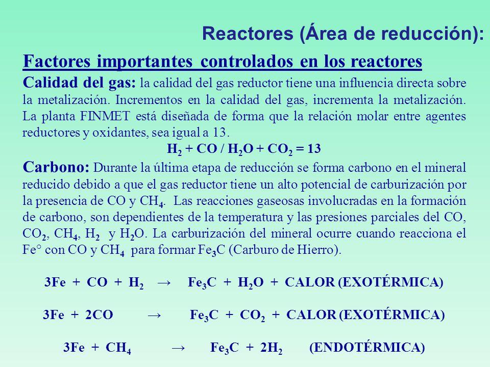 Factores importantes controlados en los reactores Calidad del gas: la calidad del gas reductor tiene una influencia directa sobre la metalización. Inc