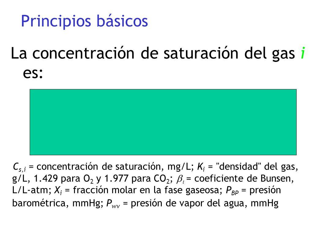 Principios básicos La concentración de saturación del gas i es: C s,i = concentración de saturación, mg/L; K i =